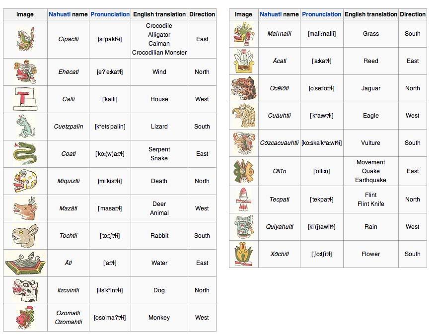 Aztec Calendar Sun Stone Crystalinks