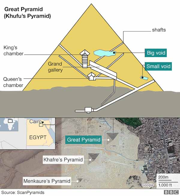 Archaeological Discoveries In Egypt Crystalinks - Map of egypt showing pyramids
