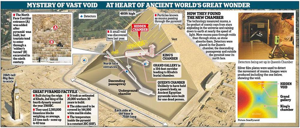 Great Pyramid Of Khufu Crystalinks