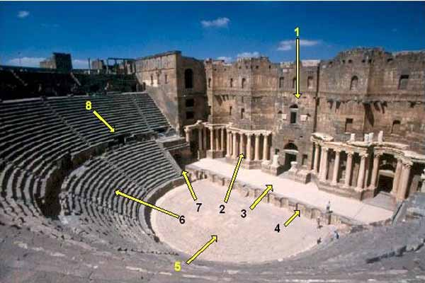 Ancient Roman Theaters - Crystalinks
