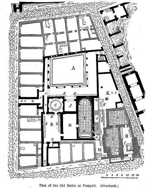 Layout of old houses
