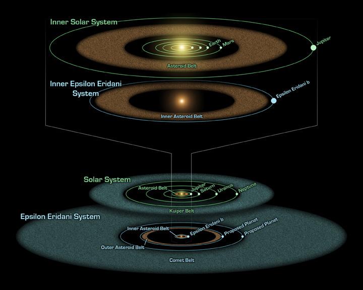 Asteroid Belt, Ceres - Crystalinks