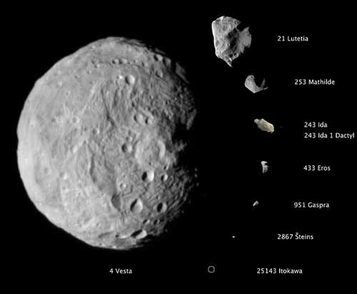how are asteroids named - photo #1