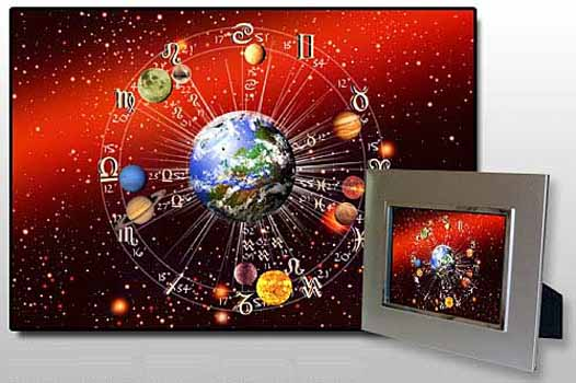 Astrology: Ascendant or Rising Sign
