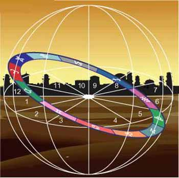 Astrological Signs / Houses / Aspects / Transits - Crystalinks