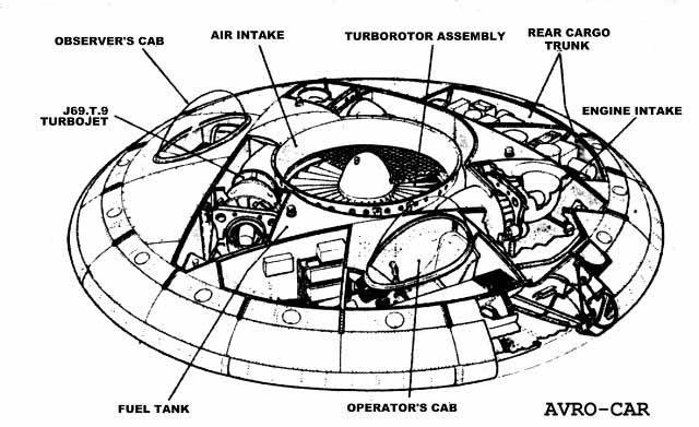 German Flying Saucers ( UFOS) | WW2Talk