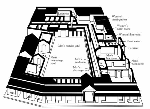 Plans of a Roman House - Furniture Styles & History