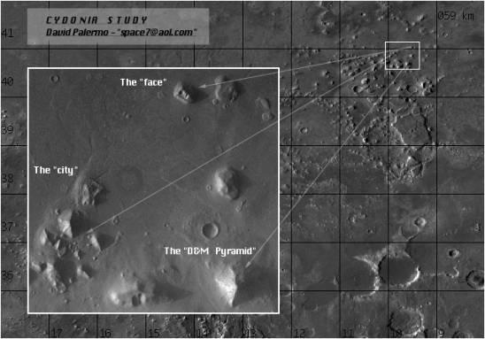The Mars-Earth Connexion Earthmarsgeometry