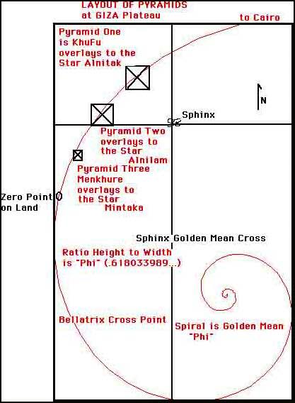 Golden Section Proportion Golden Ratio Golden Mean Golden Section Divine Proportion Phi