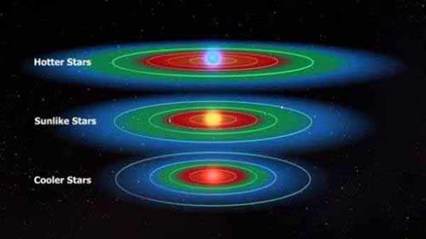 different solar systems in our galaxy-#46