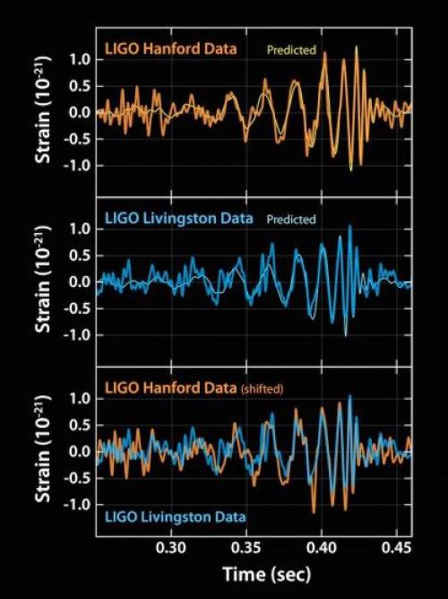 http://www.crystalinks.com/gravitational-waves216d.jpg