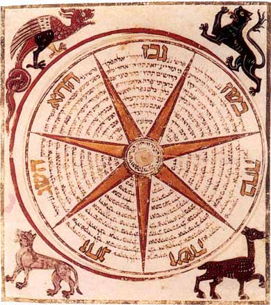 Hebrew Calendar.Hebrew Jewish Calendars Crystalinks