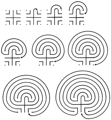 Labyrinths Crystalinks