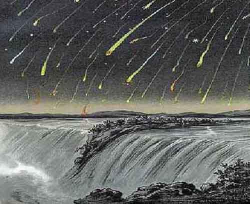 Meteors And Meteorites. Meteors, Meteorites, Meteor
