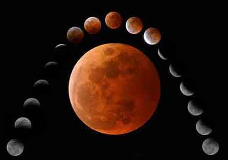 Lunar Eclipse of July 16, 2019 Lunareclipsearc2