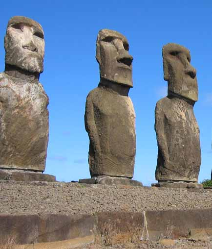 Easter Island Theories