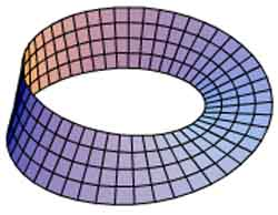 Mobius strip discovered