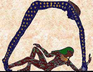 Jah ancient egyptian and hebrew concepts of the universe flat from what i have found this image is showing geb the god of the earth and nut the goddess of the sky representing creation and the orientation publicscrutiny Choice Image