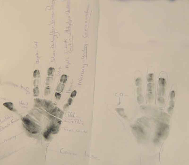 Palmistry - Chiromancy - Crystalinks