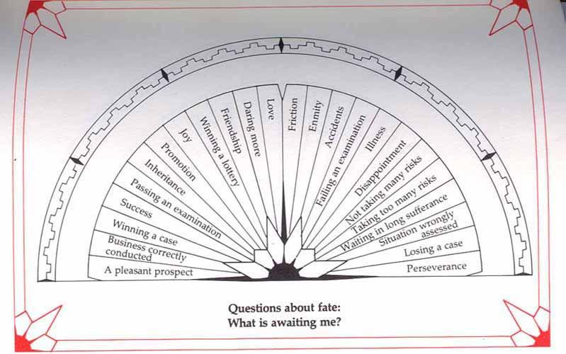 Punchy image regarding pendulum board printable