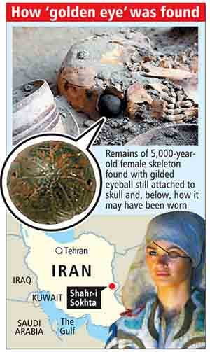 Archaeology Persian Soothsayer Priestess With The