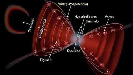 Nebulae Pinknebulawords