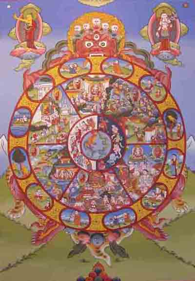 reincarnation in hinduism Discussion buddhism rebirth vs hindu reincarnation title author  in hinduism, the soul gathers together, with all its imprints of karma, as a seed,.