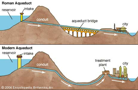 Ancient Roman Aqueducts  Crystalinks