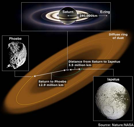 the biggest planet is saturn - photo #37