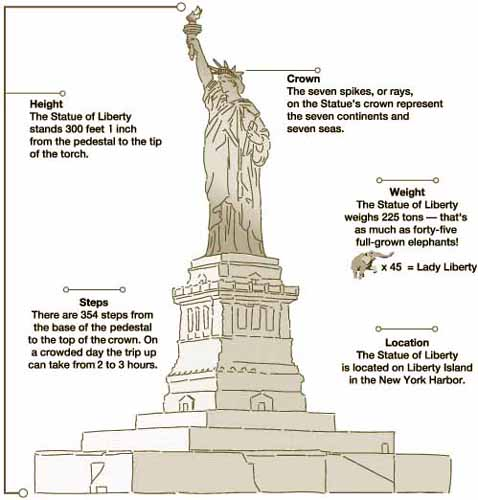 key symbol statue of liberty Top ten illuminati symbols – the illuminati loves taunting the profane  illuminati researcher mark dice claims that the statue of liberty is an illuminati symbol.