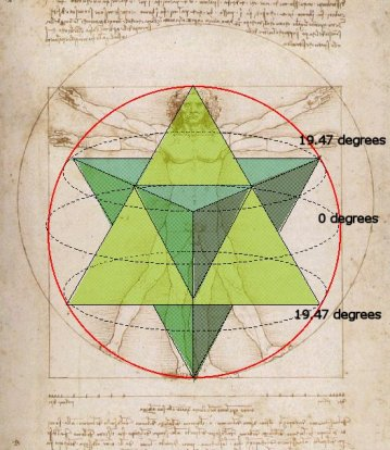 Merkabah - Enlightened Awareness