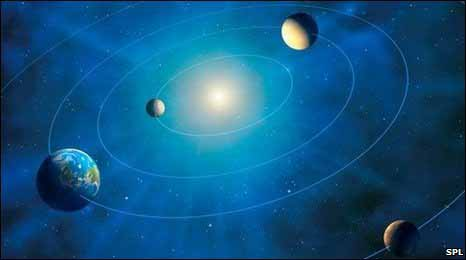 Neptune Orbiting The Sun