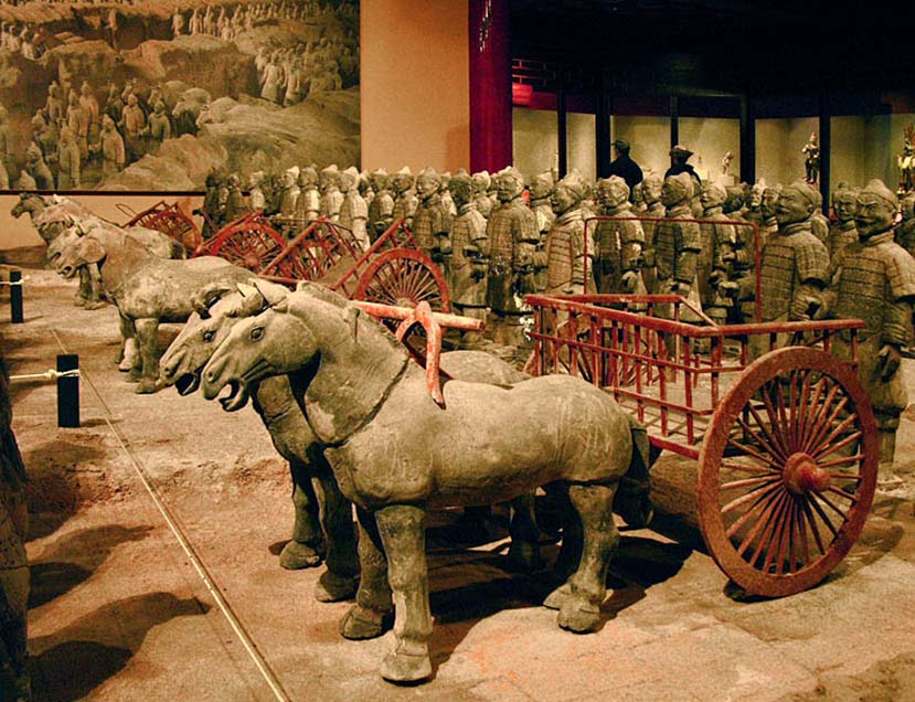 Terracotta Army, Terra Cotta Warriors and Horses - Crystalinks