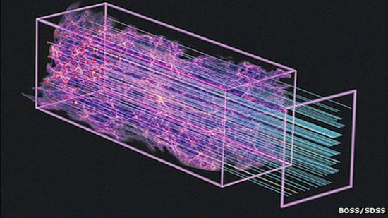 Scientists say the universe is expanding all the time but what is it expanding in to?