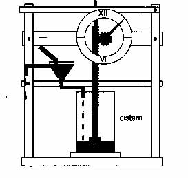 Water Clock Blueprints
